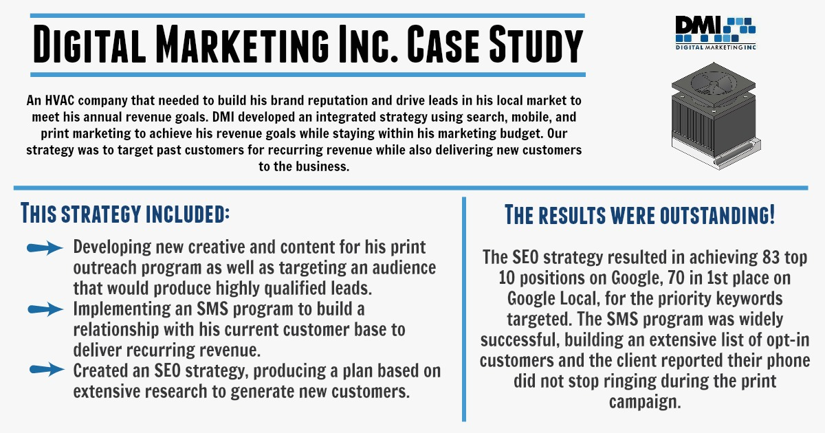 marketing case study for interviews 7 real marketing interview questions from hubspot's cmo 10 real interview questions i ask marketing job  i plan to use this case-study style when.