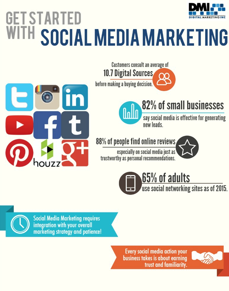 get started with social media marketing in kansas city